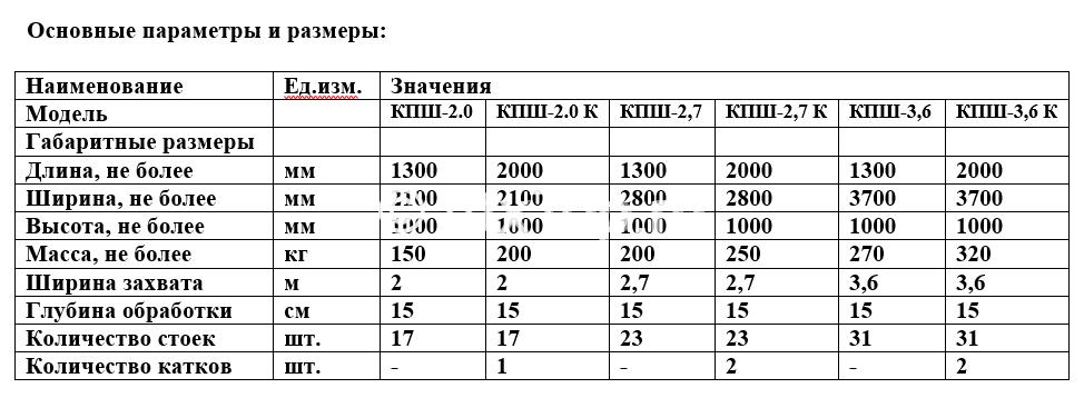 parametri-kultivator-kpsh