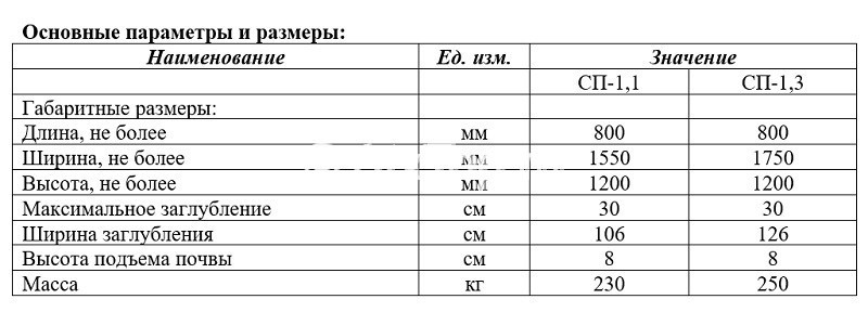 Параметры Скоба подвыкопочная СП