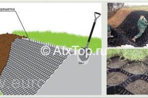 Все для стабилизации грунта: георешетка, газонная решетка, бордюр садовый.