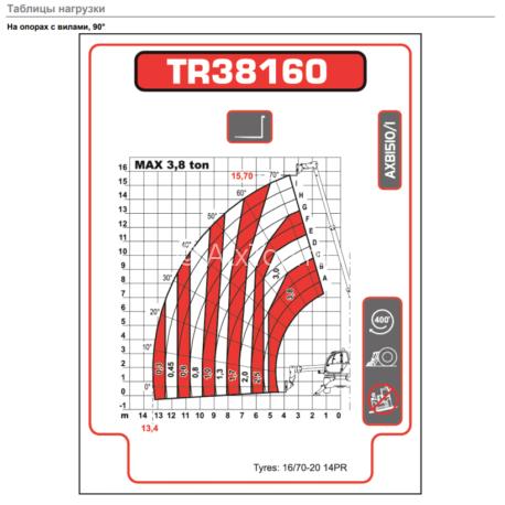 bobcat-tr38160-2015-g-v-10
