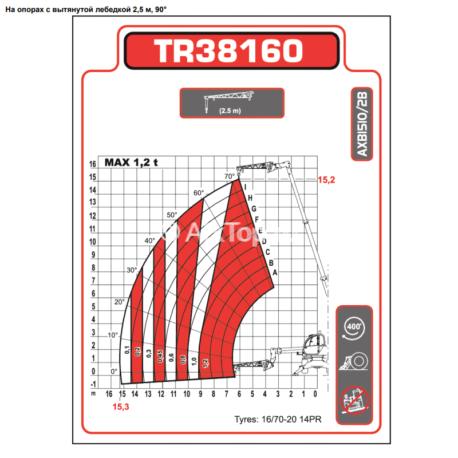 bobcat-tr38160-2015-g-v-15